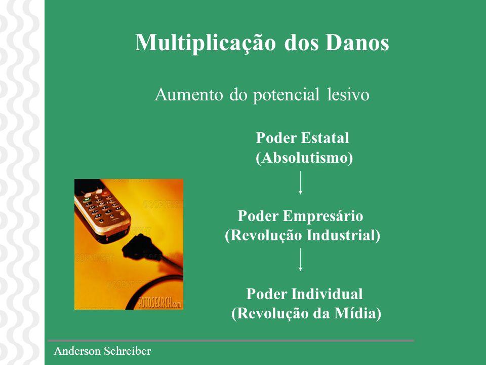 Multiplicação dos Danos (Revolução Industrial)