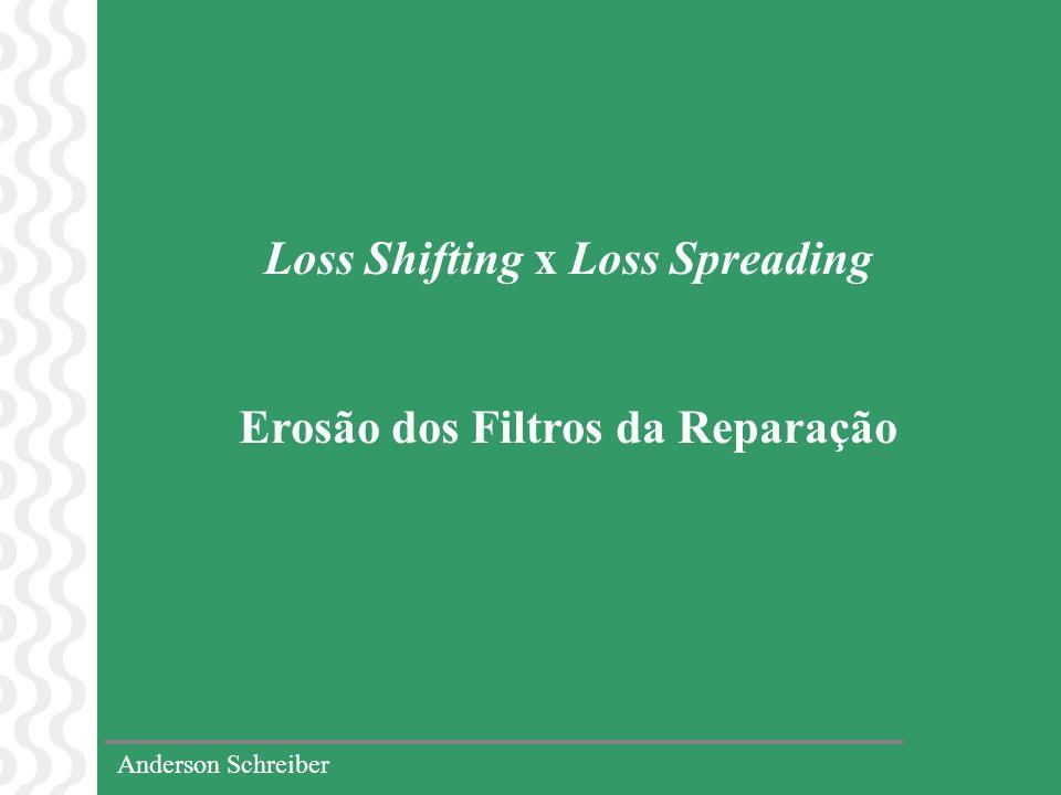 Loss Shifting x Loss Spreading Erosão dos Filtros da Reparação