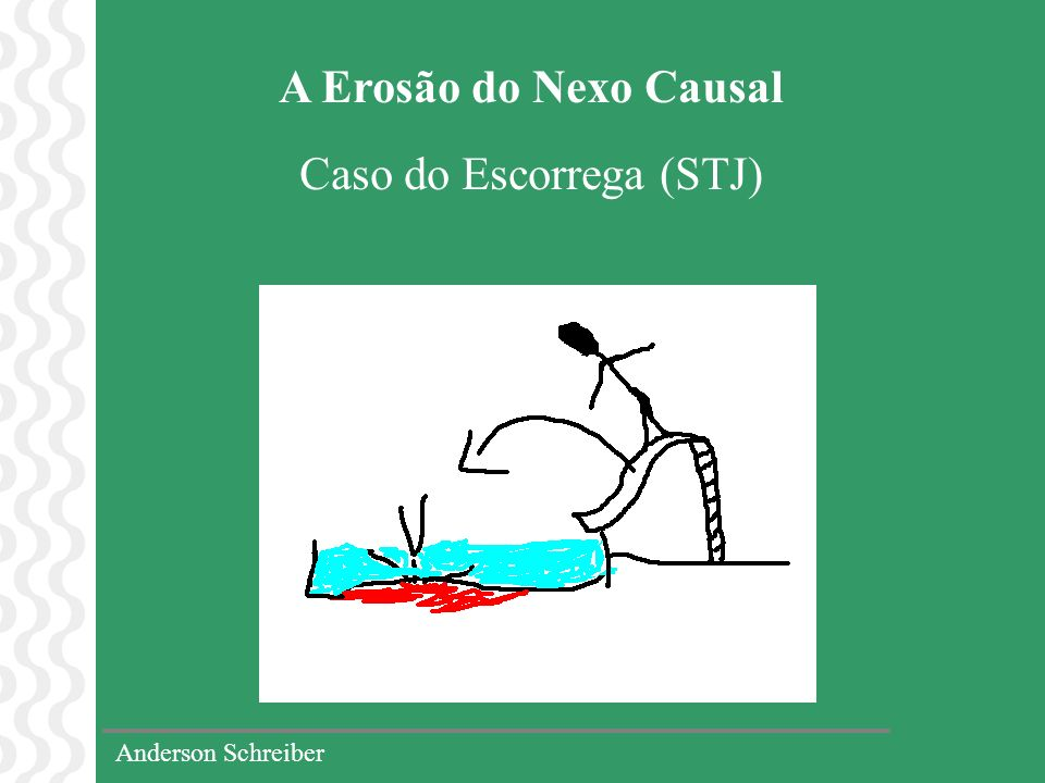 Caso do Escorrega (STJ)