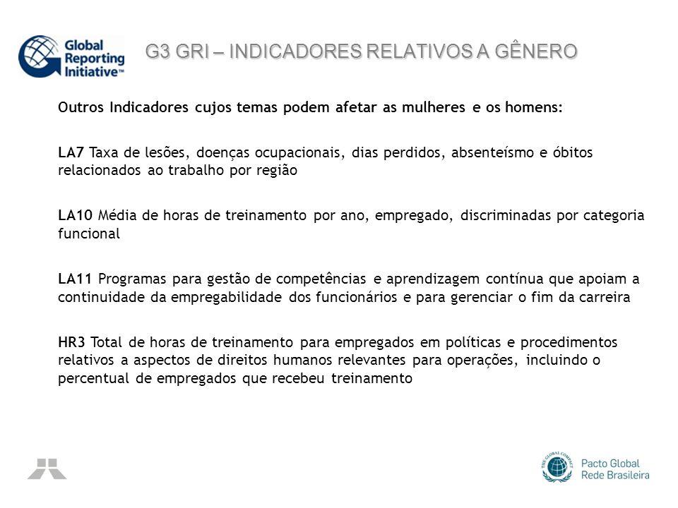 G3 GRI – INDICADORES RELATIVOS A GÊNERO