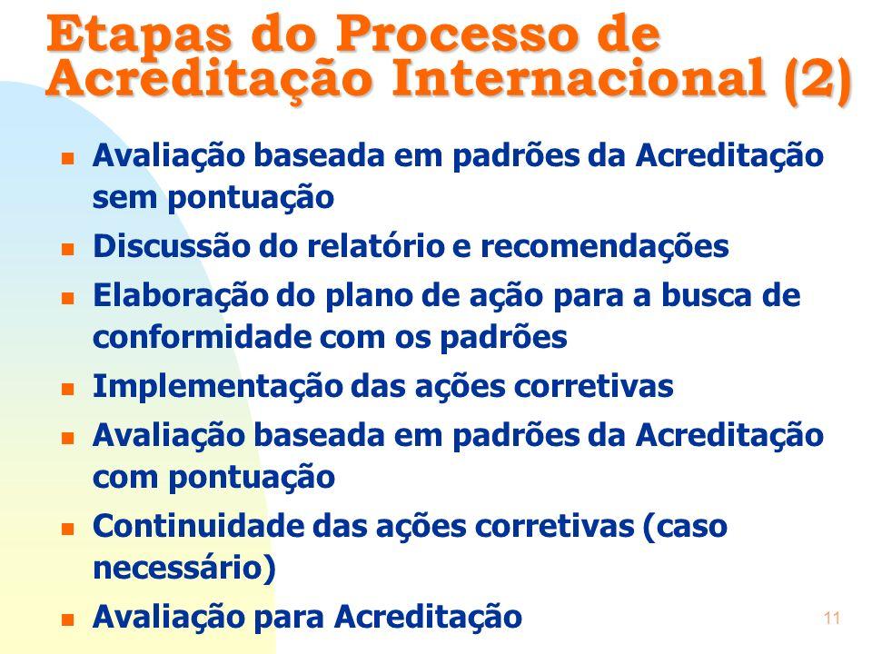 Etapas do Processo de Acreditação Internacional (2)