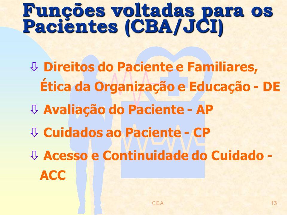 Funções voltadas para os Pacientes (CBA/JCI)