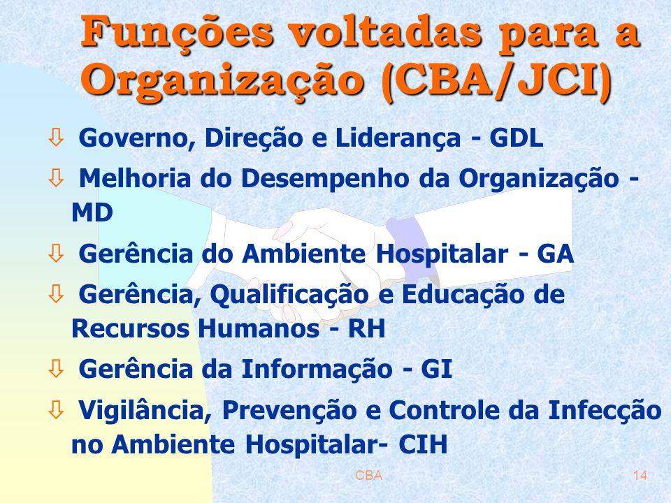 Funções voltadas para a Organização (CBA/JCI)