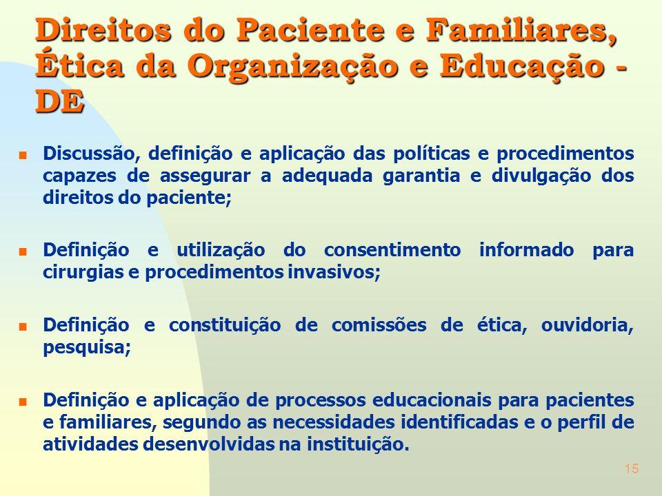 Direitos do Paciente e Familiares, Ética da Organização e Educação - DE