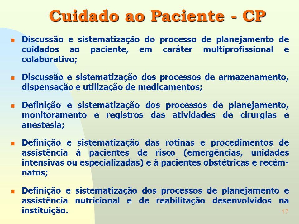 Cuidado ao Paciente - CP