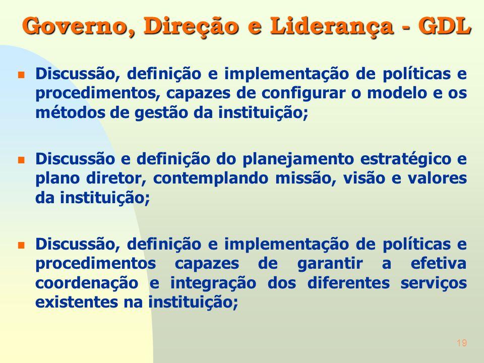 Governo, Direção e Liderança - GDL