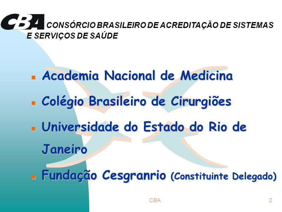 Academia Nacional de Medicina Colégio Brasileiro de Cirurgiões