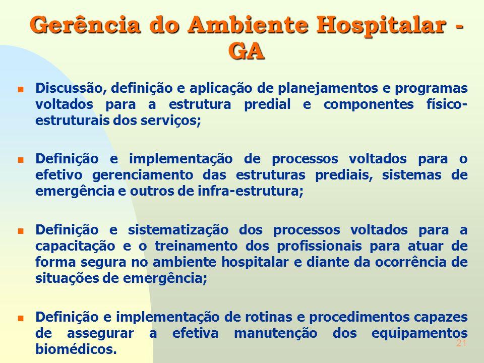 Gerência do Ambiente Hospitalar - GA