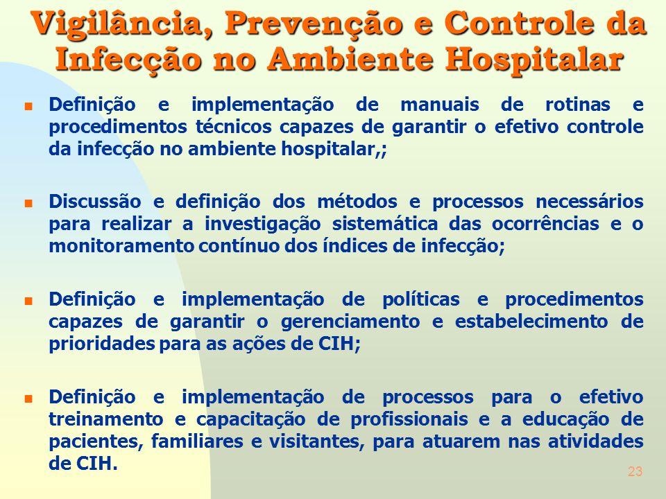 Vigilância, Prevenção e Controle da Infecção no Ambiente Hospitalar