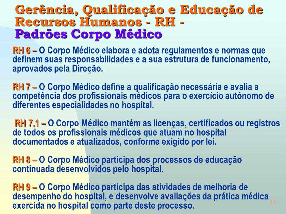 Gerência, Qualificação e Educação de Recursos Humanos - RH - Padrões Corpo Médico