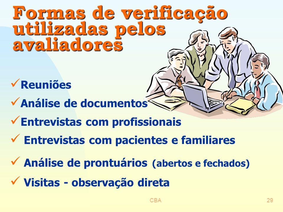 Formas de verificação utilizadas pelos avaliadores