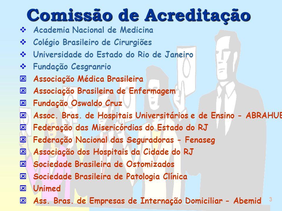Comissão de Acreditação