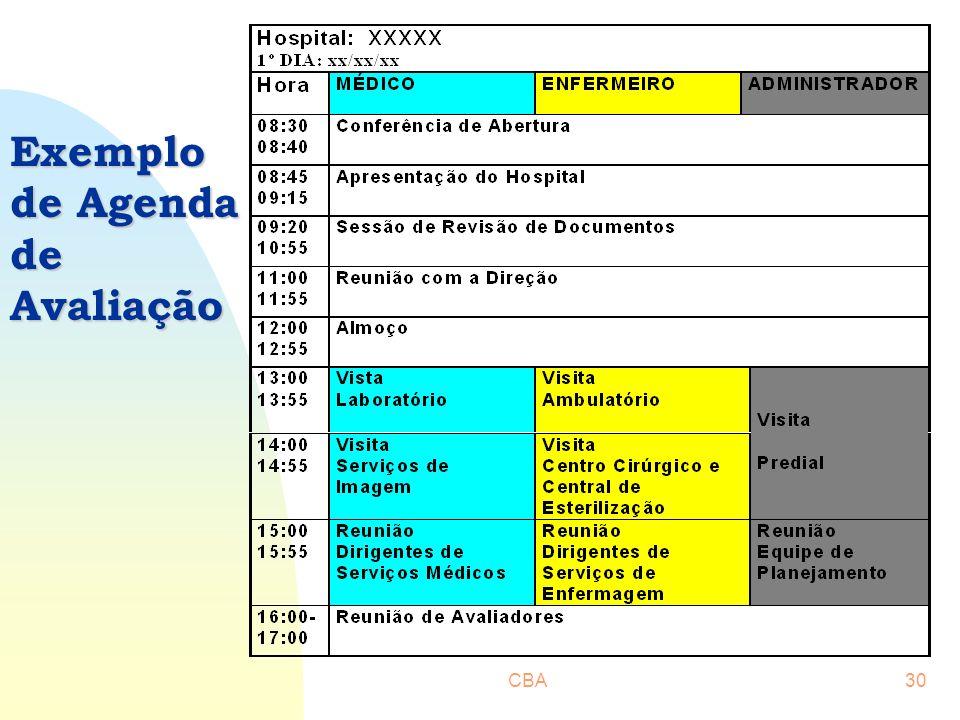 Exemplo de Agenda de Avaliação