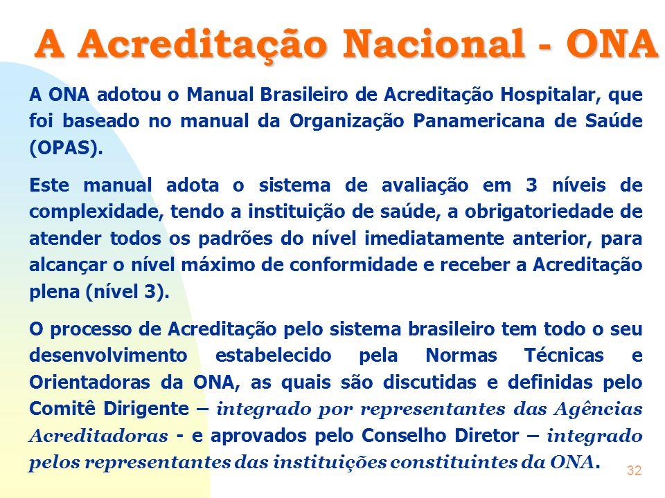 A Acreditação Nacional - ONA