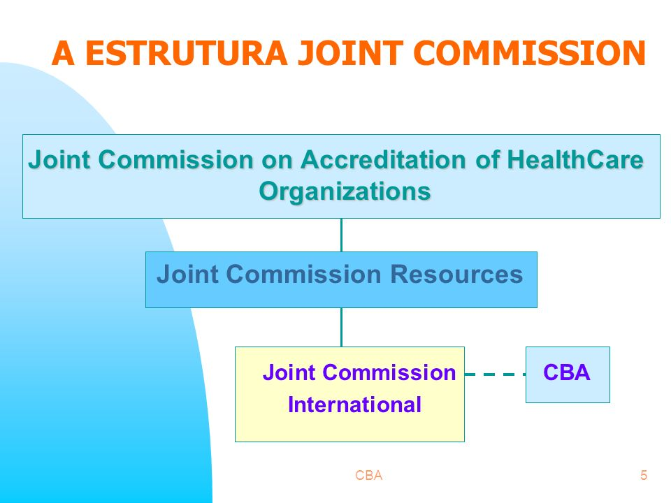 A ESTRUTURA JOINT COMMISSION Joint Commission Resources