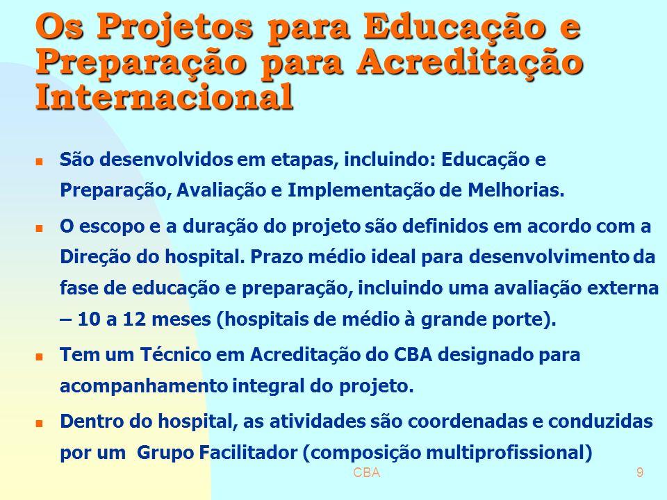 Os Projetos para Educação e Preparação para Acreditação Internacional