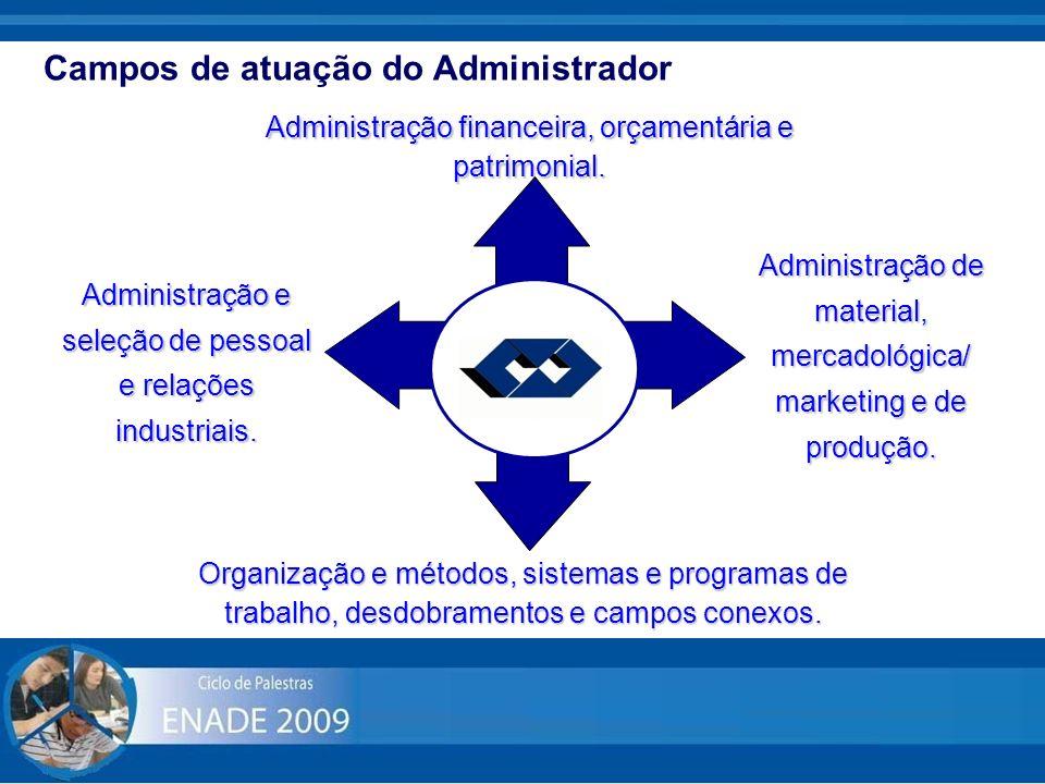 Campos de atuação do Administrador