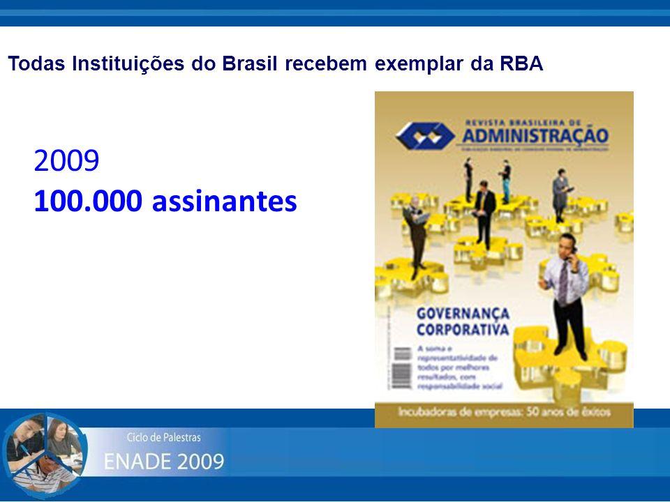 Todas Instituições do Brasil recebem exemplar da RBA