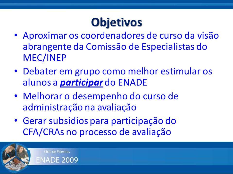 ObjetivosAproximar os coordenadores de curso da visão abrangente da Comissão de Especialistas do MEC/INEP.