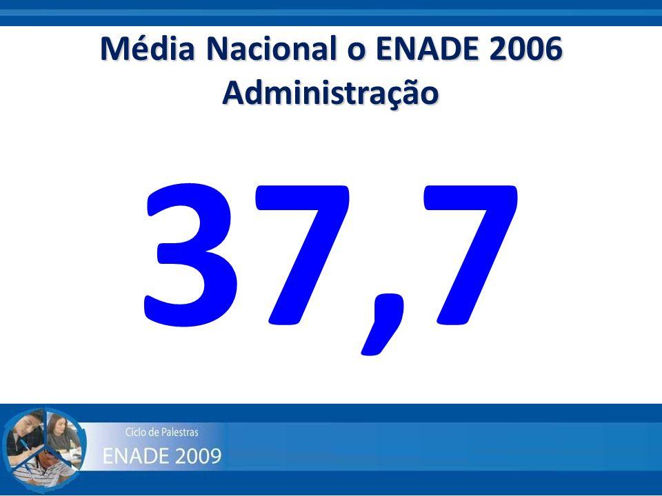 Média Nacional o ENADE 2006 Administração