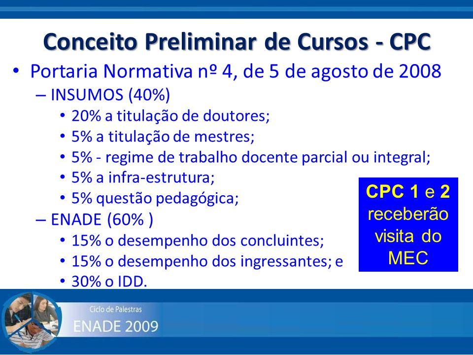 Conceito Preliminar de Cursos - CPC