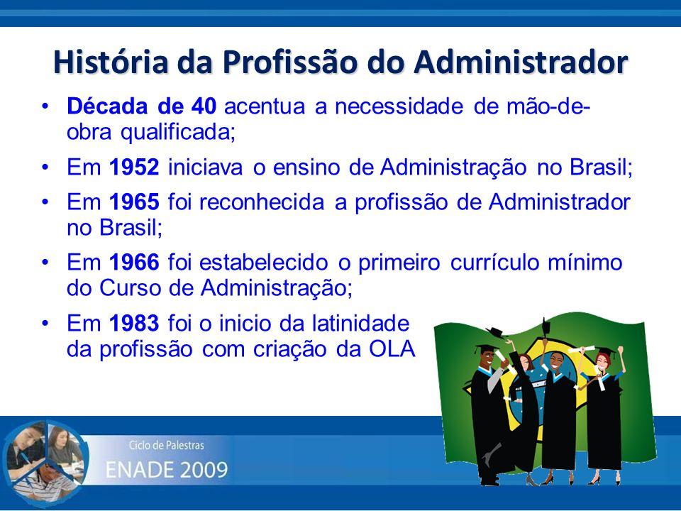 História da Profissão do Administrador