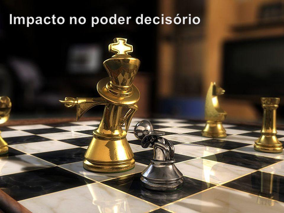 Impacto no poder decisório