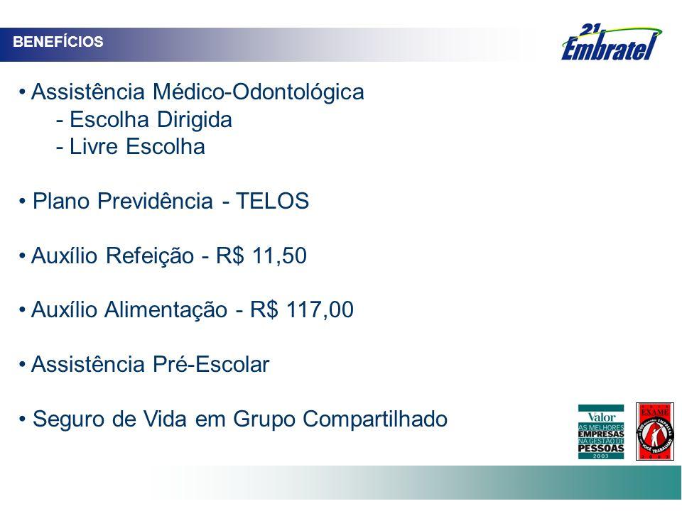 Assistência Médico-Odontológica - Escolha Dirigida - Livre Escolha