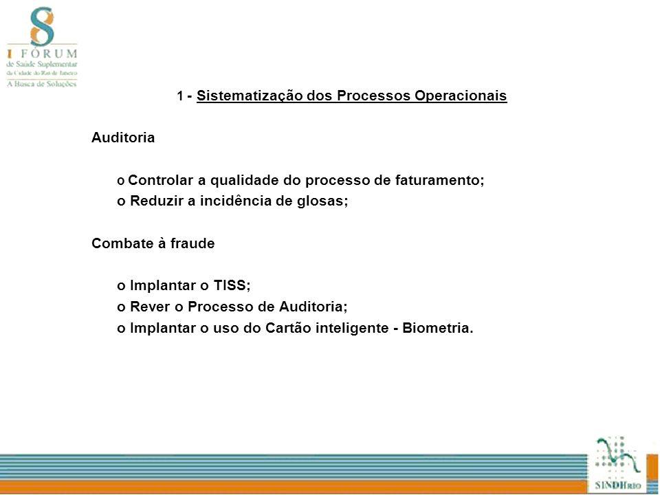 1 - Sistematização dos Processos Operacionais