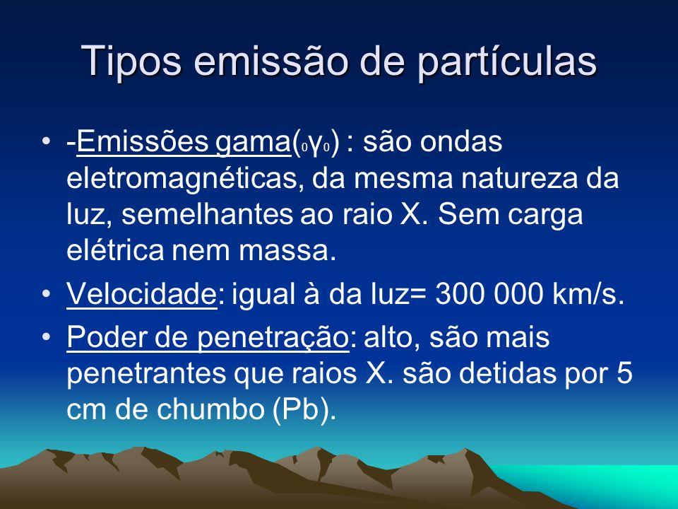 Tipos emissão de partículas