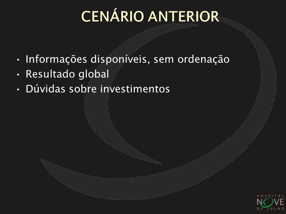 CENÁRIO ANTERIOR Informações disponíveis, sem ordenação