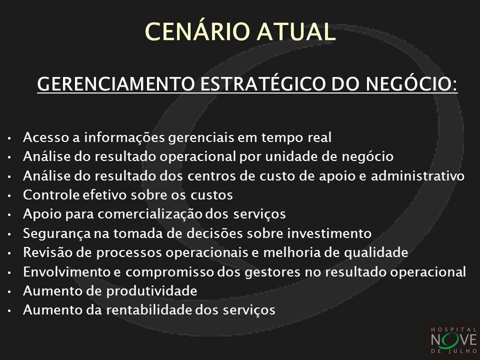 CENÁRIO ATUAL GERENCIAMENTO ESTRATÉGICO DO NEGÓCIO: