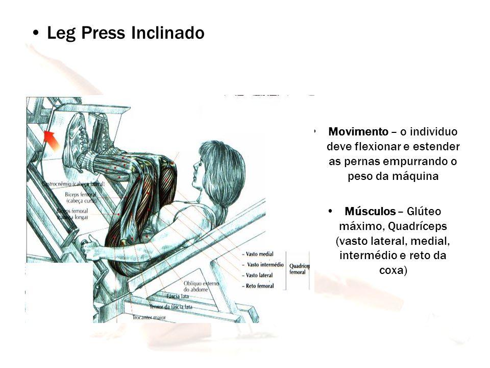 Leg Press Inclinado Movimento – o individuo deve flexionar e estender as pernas empurrando o peso da máquina.