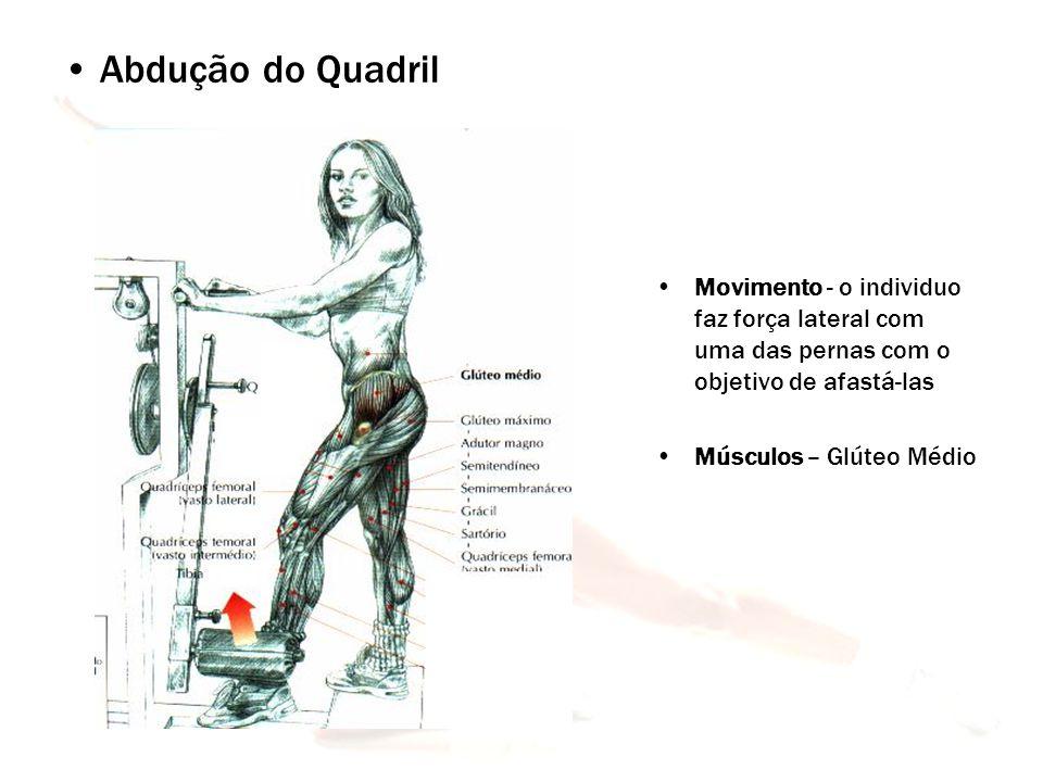 Abdução do Quadril Movimento - o individuo faz força lateral com uma das pernas com o objetivo de afastá-las.