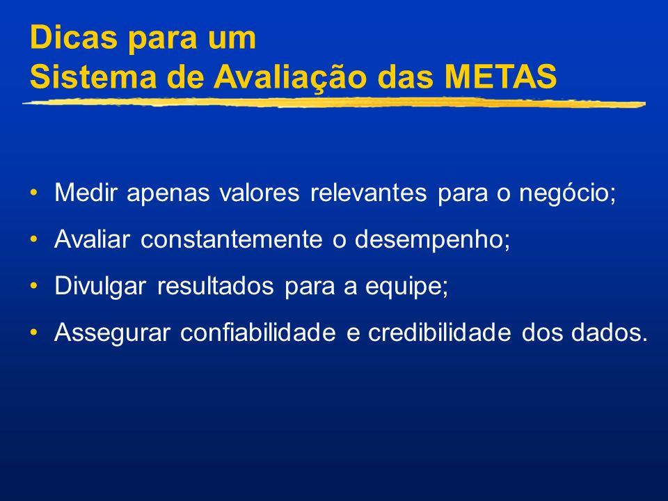 Sistema de Avaliação das METAS