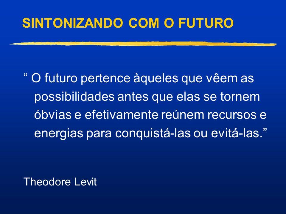 SINTONIZANDO COM O FUTURO