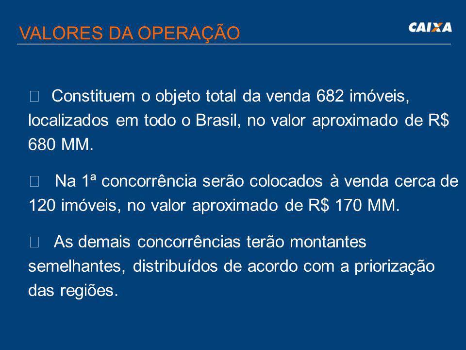 VALORES DA OPERAÇÃOConstituem o objeto total da venda 682 imóveis, localizados em todo o Brasil, no valor aproximado de R$ 680 MM.