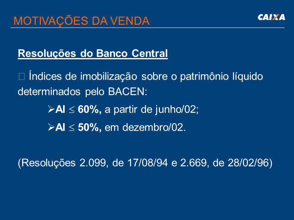 MOTIVAÇÕES DA VENDA Resoluções do Banco Central