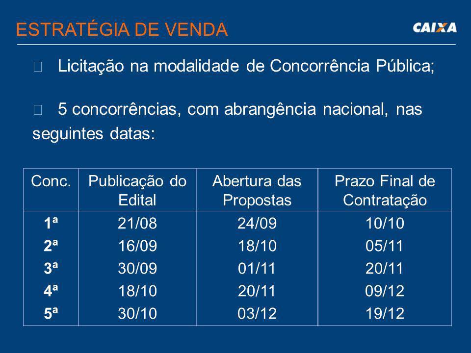 ESTRATÉGIA DE VENDA Licitação na modalidade de Concorrência Pública;
