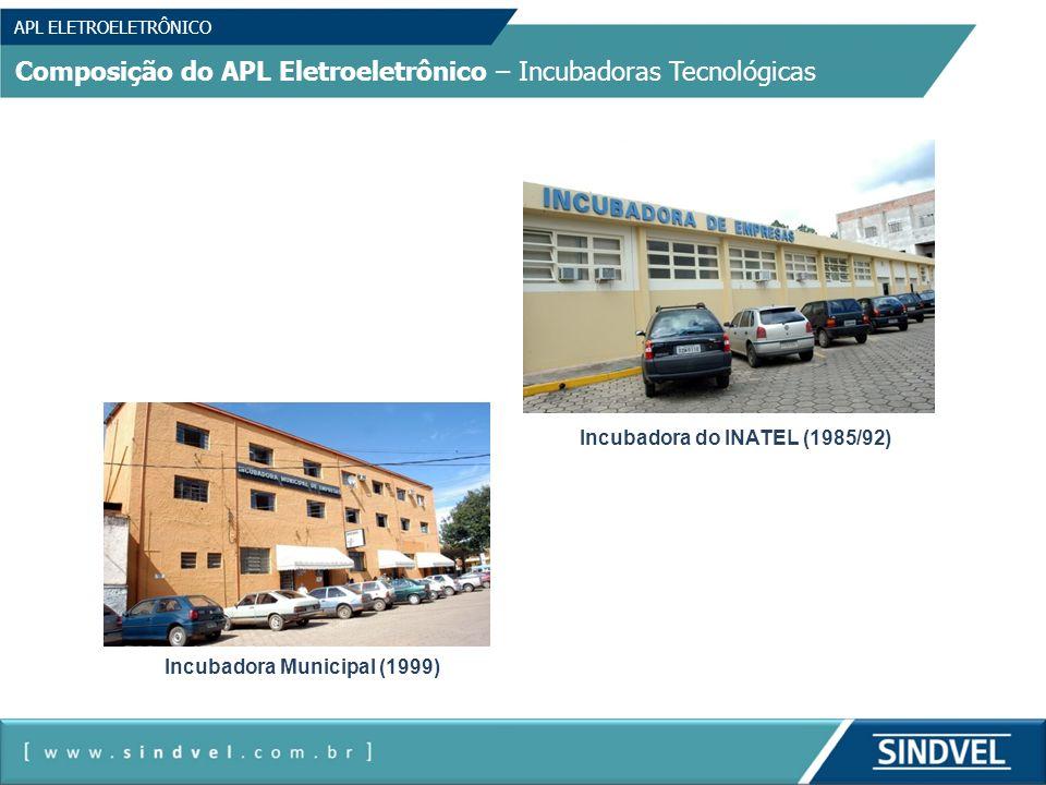 Incubadora do INATEL (1985/92) Incubadora Municipal (1999)