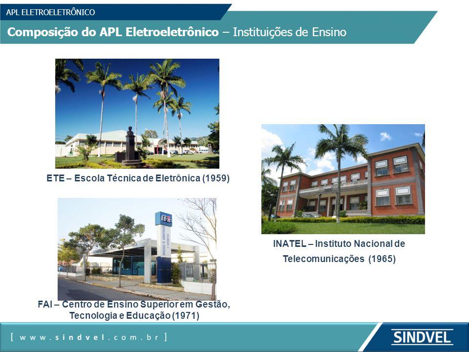 Composição do APL Eletroeletrônico – Instituições de Ensino