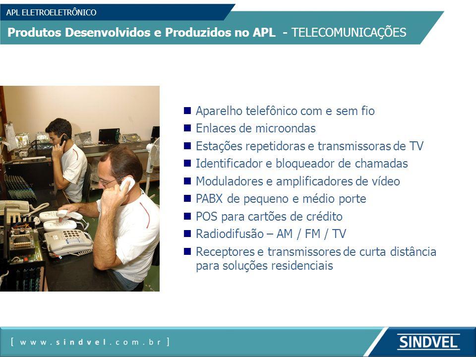 Produtos Desenvolvidos e Produzidos no APL - TELECOMUNICAÇÕES