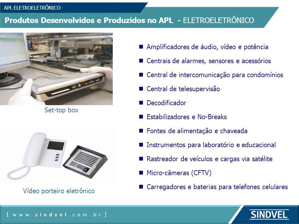 Produtos Desenvolvidos e Produzidos no APL - ELETROELETRÔNICO
