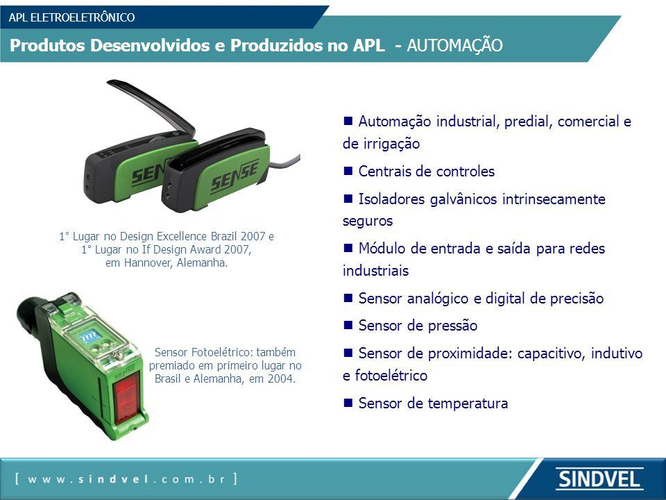 Produtos Desenvolvidos e Produzidos no APL - AUTOMAÇÃO