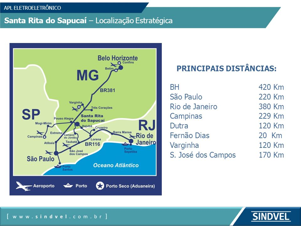 Santa Rita do Sapucaí – Localização Estratégica