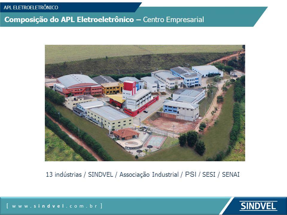 13 indústrias / SINDVEL / Associação Industrial / PSI / SESI / SENAI