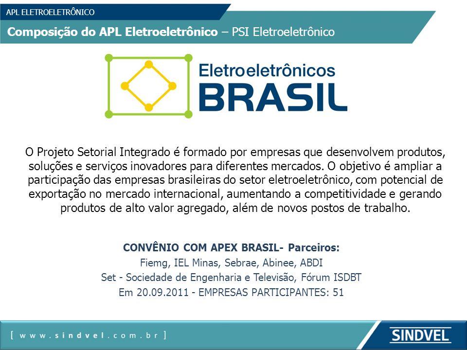 CONVÊNIO COM APEX BRASIL- Parceiros: