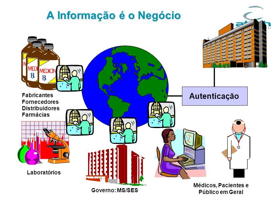 A Informação é o Negócio