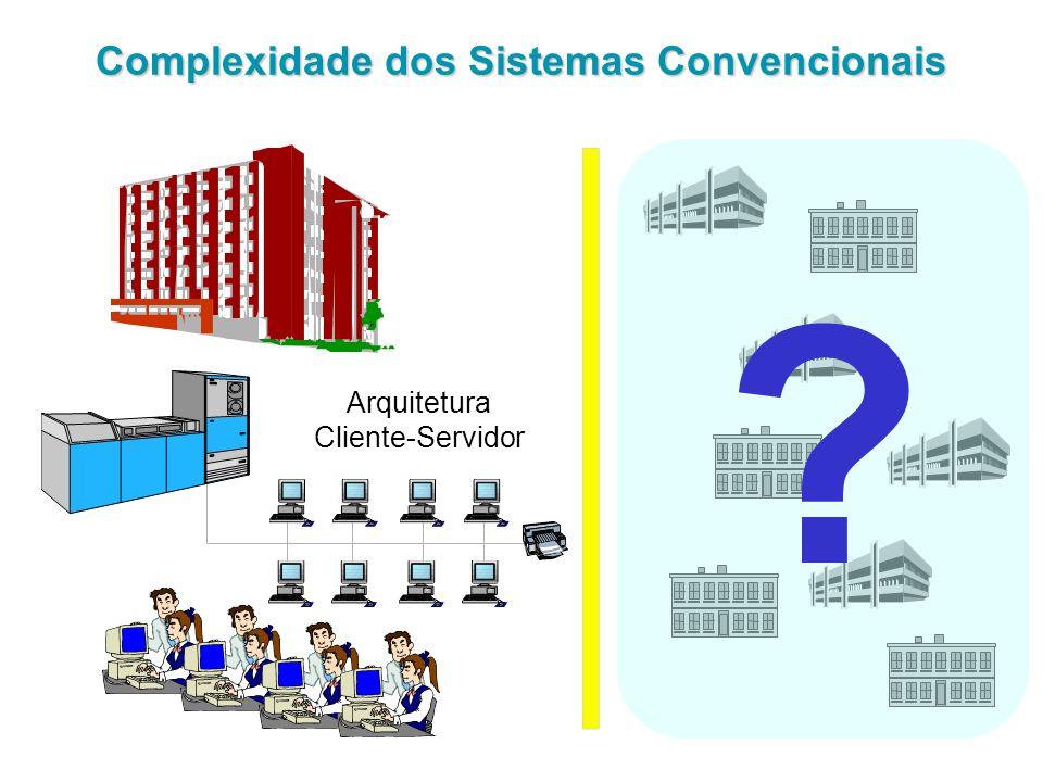 Complexidade dos Sistemas Convencionais