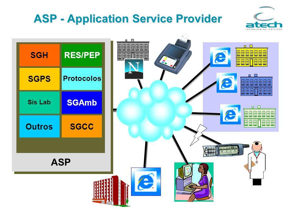 ASP - Application Service Provider
